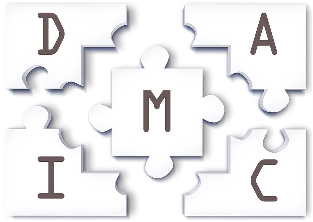 DMAIC image