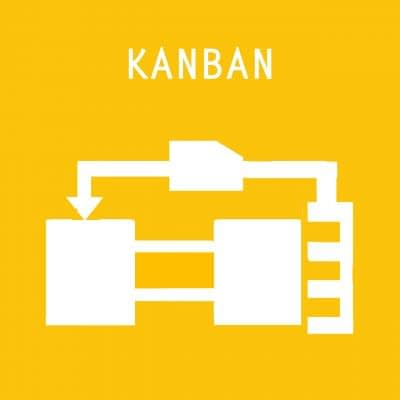 Kanban and Pull Systems