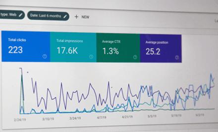 Measuring performance Google Analytics